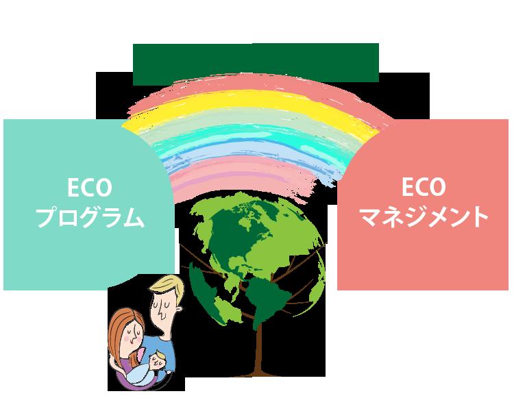 環境保全への取り組み 公益財団法人多治見市文化振興事業団